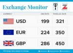 Exchange Rate For 21st Of March 2016