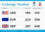 Exchange Rate For 25th April 2016