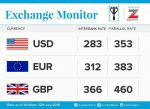 Exchange Rate For 12th July 2016