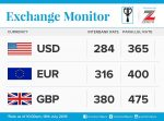 Exchange Rate For 18th July 2016