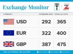 Exchange Rate For 19th July 2016