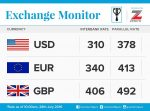 Exchange Rate For 28th July, 2016