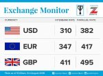 Exchange Rate for 3rd August 2016