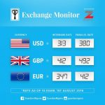 Exchange Rate For 1st Of August 2016