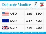 Exchange Rate For 4th Of August, 2016