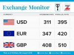 Exchange Rate For 9th Of August 2016