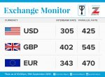 Exchange Rate For 19th September 2016