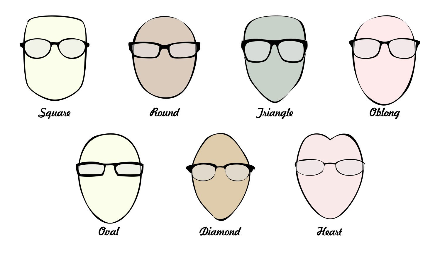 Types Of Faces And The Glass Frames That Best Fit Them - MojiDelano.Com