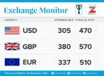Exchange Rate For 7th November 2016