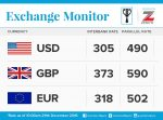 Exchange Rate For 29th December 2016