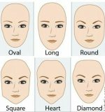 Shapes Of Faces And Hairstyles That BEST Fit Them