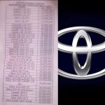 WOW! Check Out Toyota Nigeria's Price List For 2017