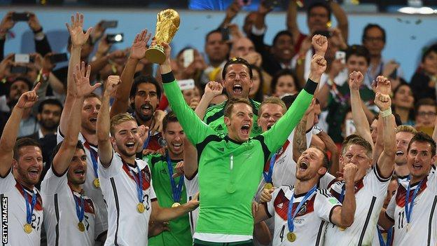 FIFA Reveals How 48 Team World Cup Places Would Be Allocated Between Countries