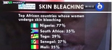 Nigeria Dominates List Of African Countries Whose Women Bleach