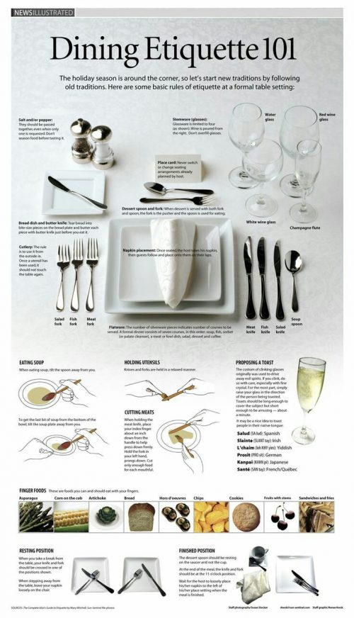Dining Etiquette: How To Eat At A Corporate Dinner Or Wedding