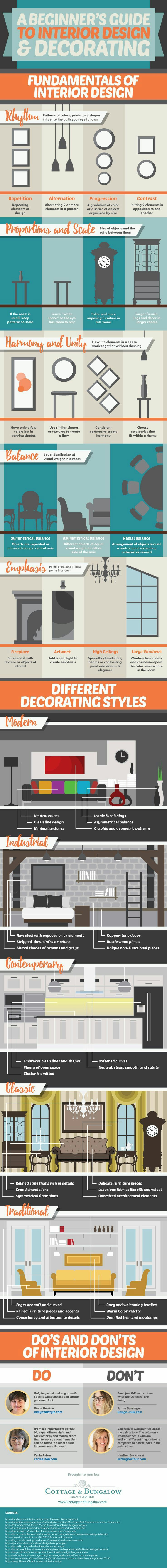 Beginners Guide To Basic Interior Design