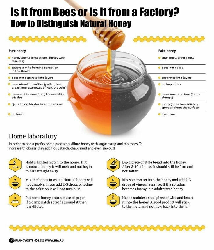 How To Identify REAL Honey