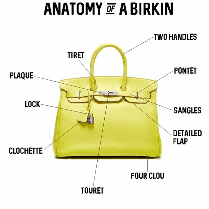 How To Spot An Original Hermes Birkin Bag