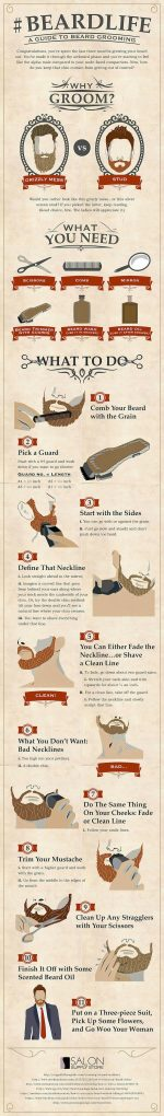 How To Properly Groom Your Beard