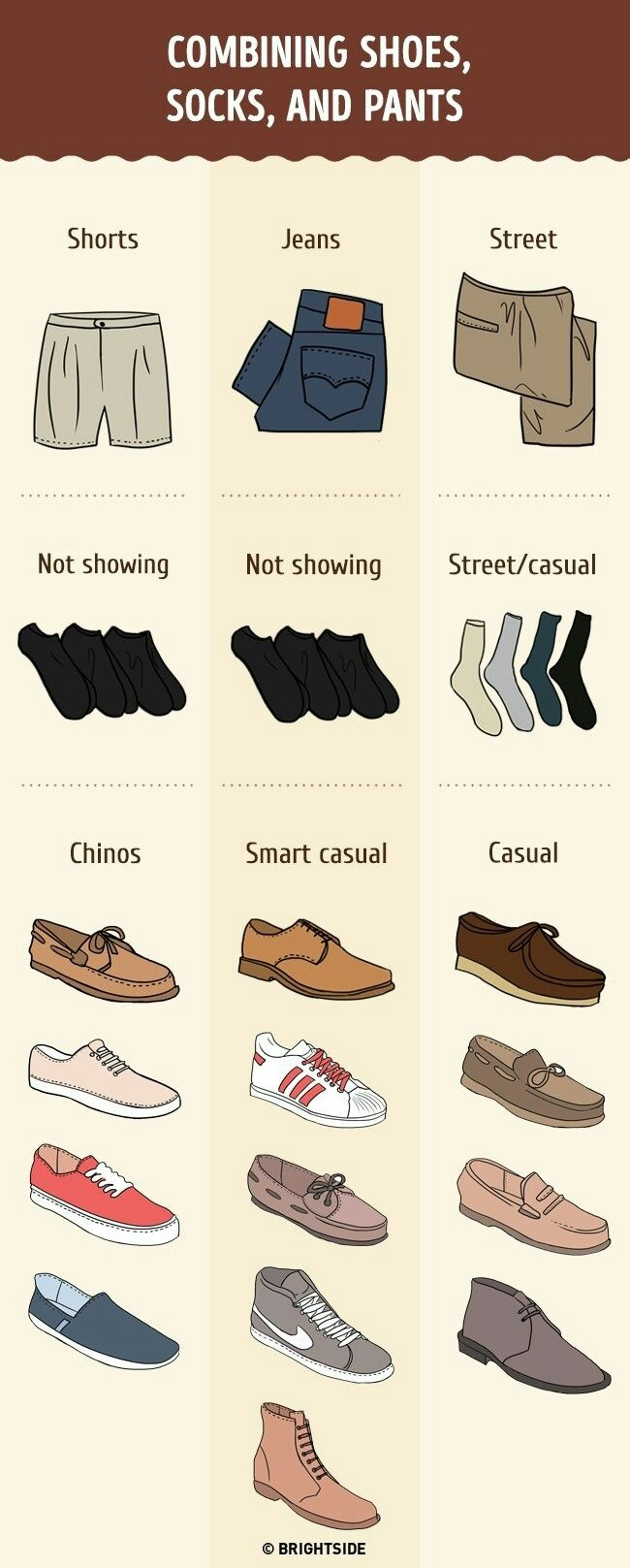Men's Fashion: How To Combine Your Clothes With Your Socks Properly