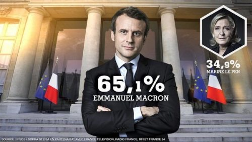 39 Year old Emmanuel Macron Elected Next  French President