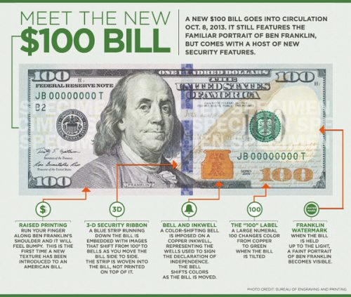 How To Spot A Fake $100 Bill ( Diagram )