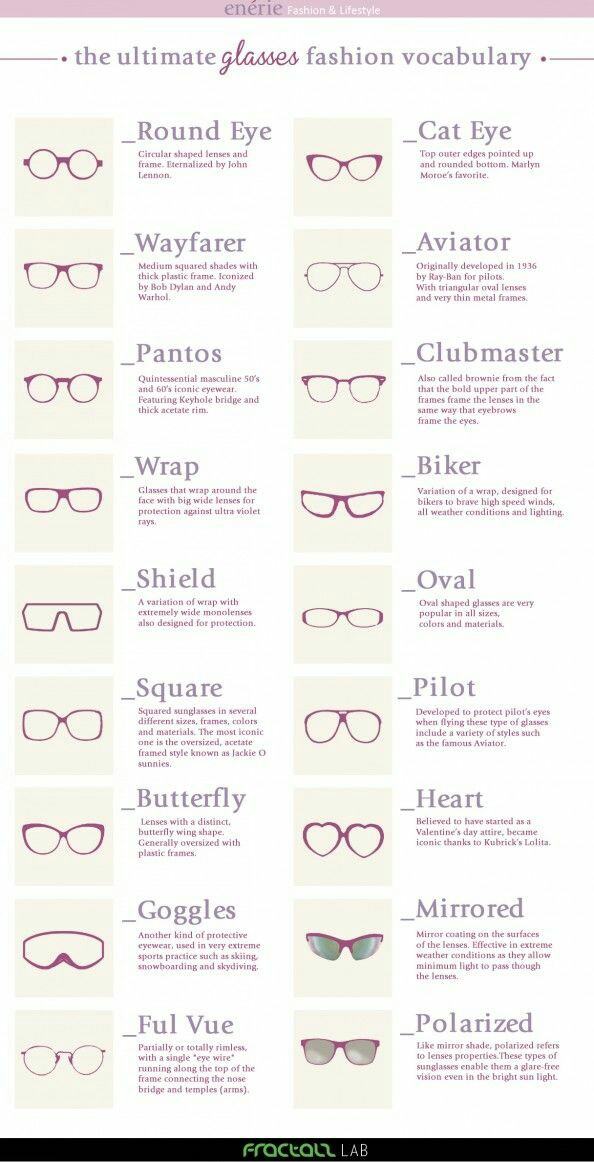 Names And Styles Of Glass Frames