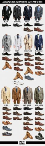 How To Properly Pair Your Suit And Shoes To Match