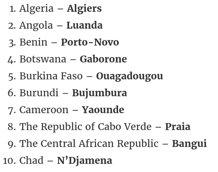 Here Are The List Of All African Countries And Their Capitals - List of capital of all countries